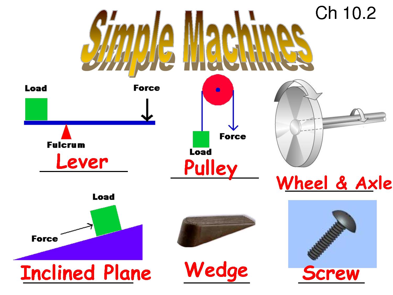 Simple Machines Intro Simple Machines Pinterest Simple