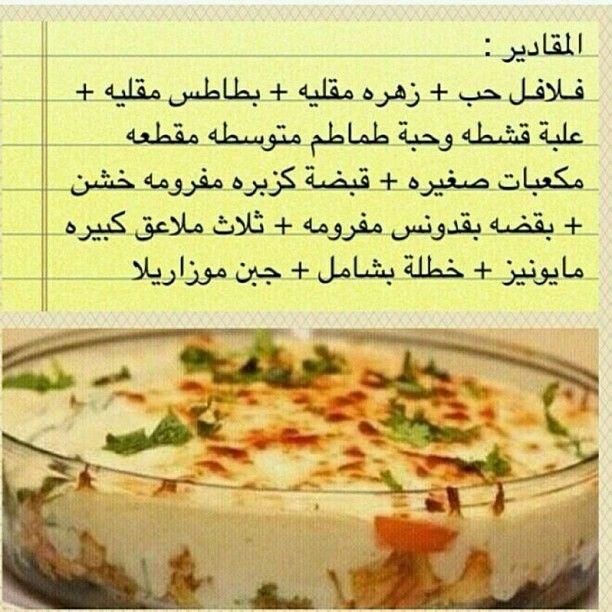 فتة فلافل Cooking Recipes Food