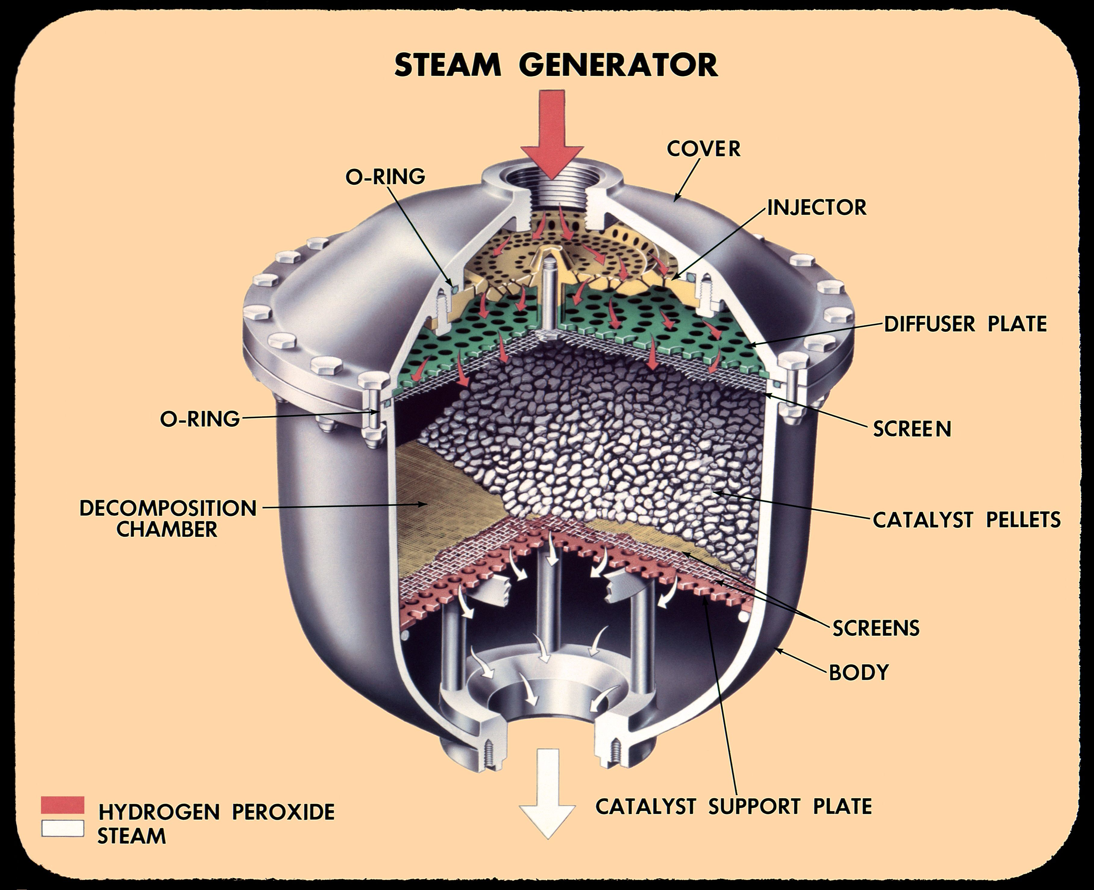 Pin On Guest Shower Steam Generator