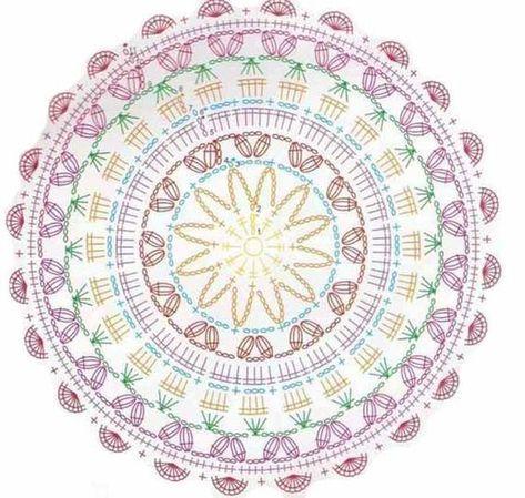 52 Ideas Crochet Mandala Diagram Charts For 2019   Mandala ...