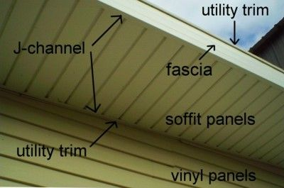 How To Install Vinyl Siding Do It Yourself Vinyl