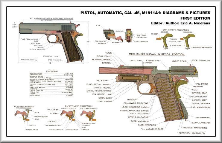 1911 Pistol schematic | Cool Custom 1911s | Pinterest | Guns and ...
