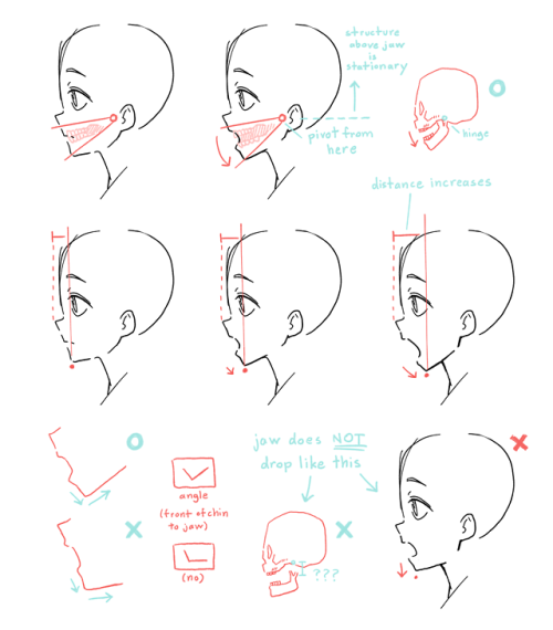 Pin By Zuri On Reference Anime Drawings Tutorials Drawing Tips Art Reference Photos
