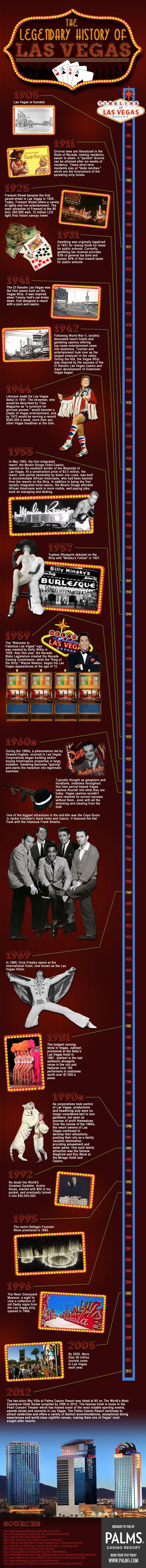 The Legendary History of Las Vegas [Infographic]