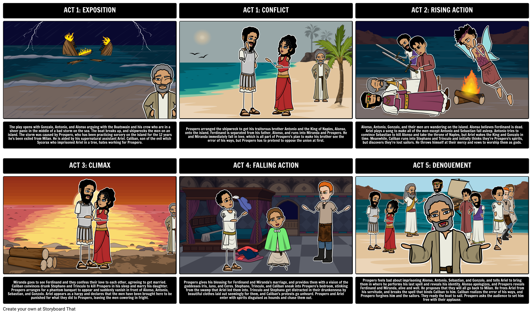 The Tempest Summary Student Can Create And Show A Storyboard That Capture Concept Of Five Act Structure B Journey Mapping Photo For Class Juliu Caesar 2 Scene 1 Explanation Modern Translation One