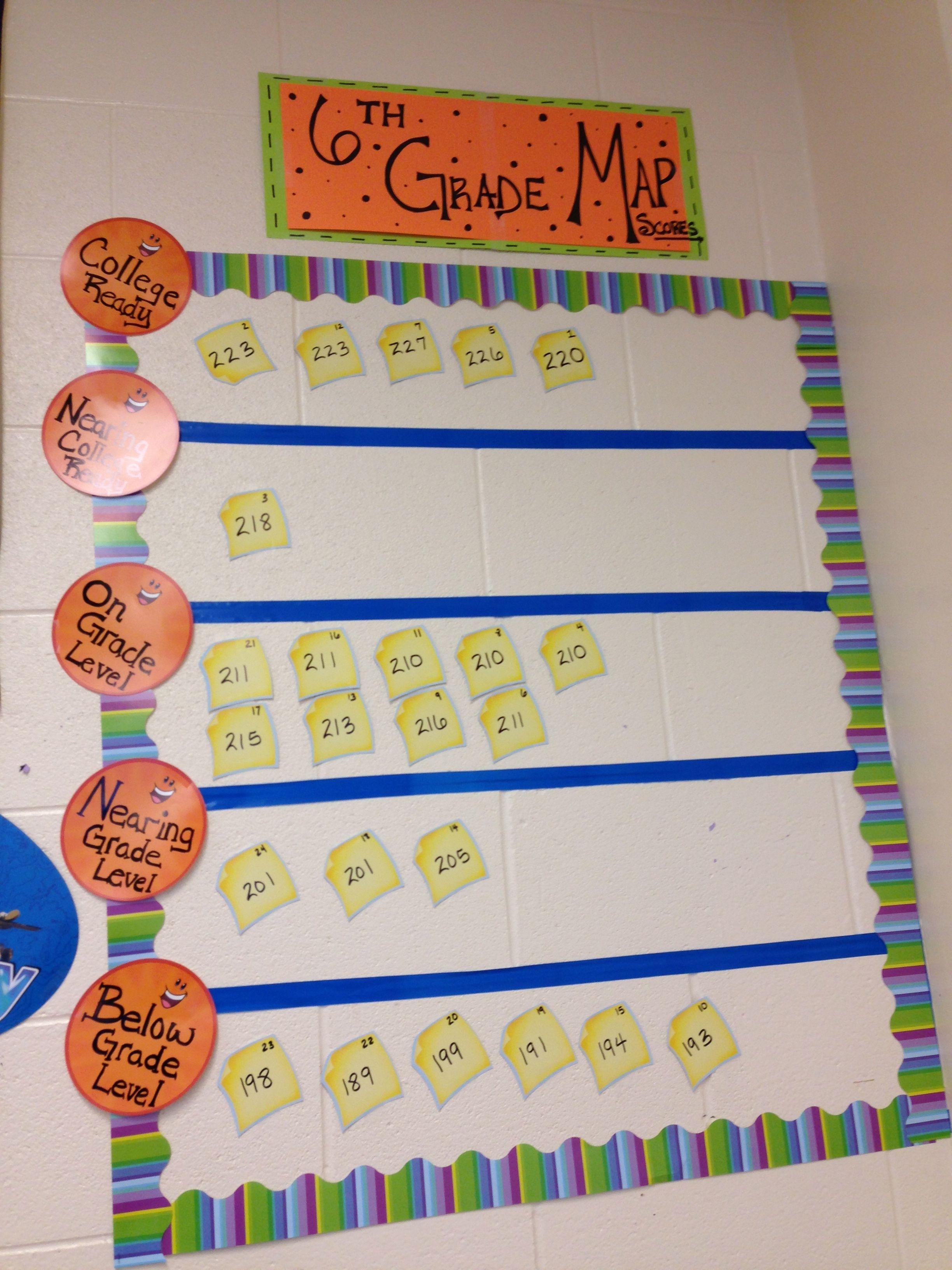 Nwea Scores Nwea Testing Motivation School Organization Map reading scores grade