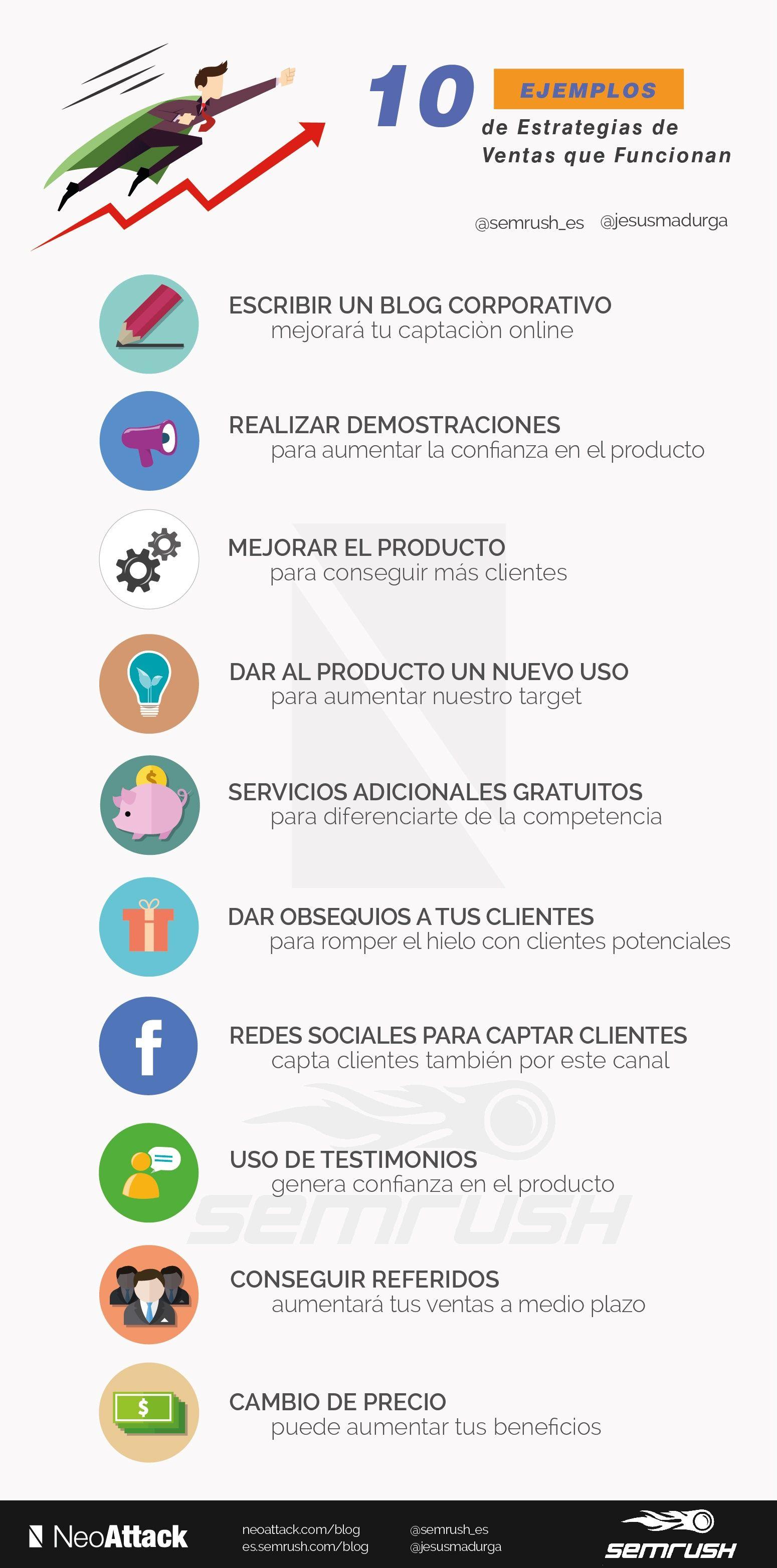 10 Ejemplos De Estrategias De Venta Que Funcionan Digital Marketing Marketing Social Media