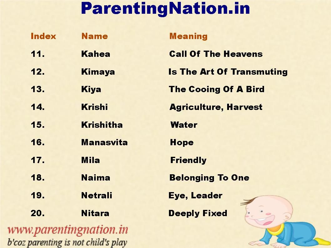 Names Meaning Simple