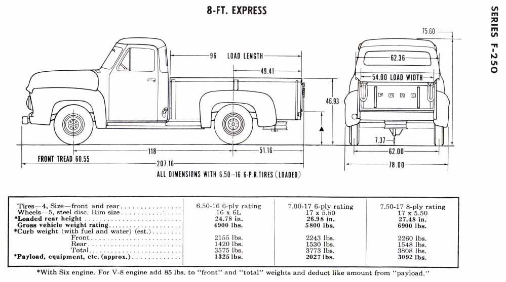Pin By Thunk On Old Trucks Pinterest Truck Bed Trucks And