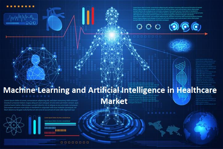 Machine Learning and Artificial Intelligence trends in Healthcare Market