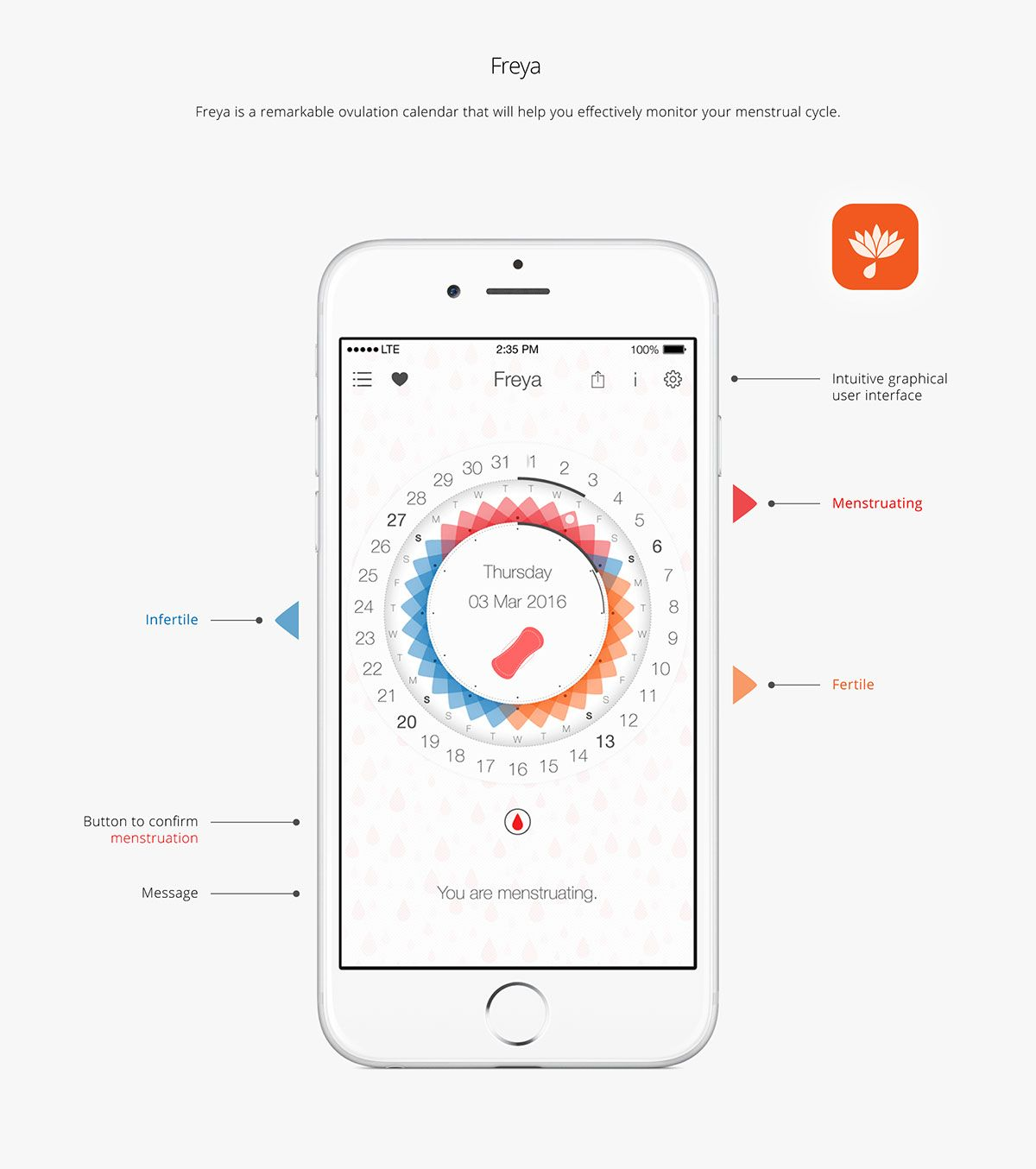 Fertility Ovulation Calendar App  Apps    App And