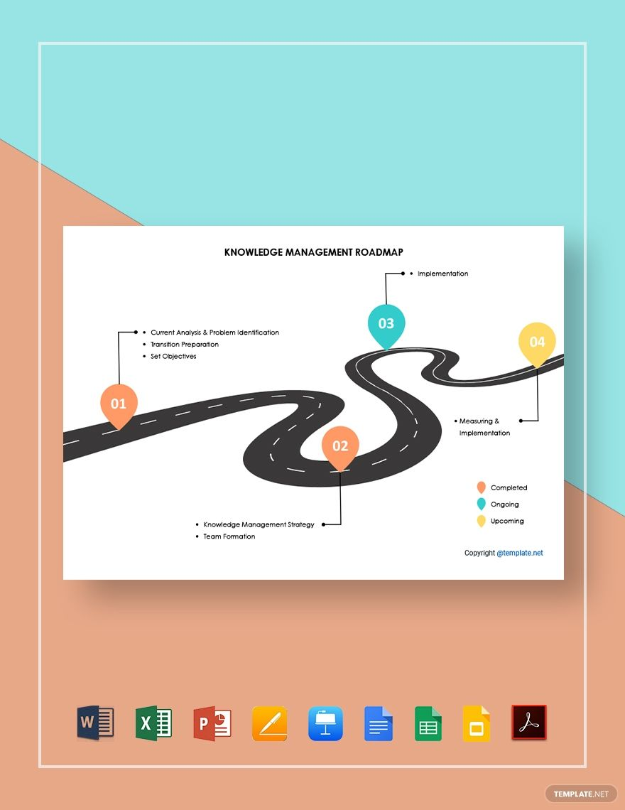 Knowledge Management Roadmap Template Pdf Word Doc Excel Apple Mac Pages Google Docs Google Sheets Powerpoint Ppt Apple Mac Keynote Go Knowledge Management Roadmap Management