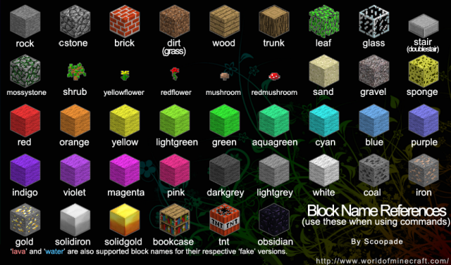Minecraft Math Distinguishing Area And Perimeter Great Idea Something Parents Can Use At Home As Well Ht Area And Perimeter Minecraft Blocks Perimeter Math