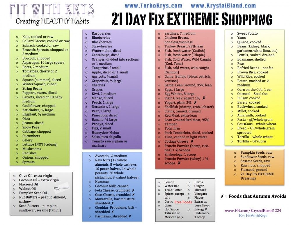 21 Day Fix Guideline Chart Yahoo Image Search Results 21 Day Fix Extreme 21 Day Fix 21 Day Fix Meal Plan