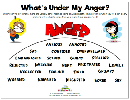 What's Under My Anger? | CBT | Anger management activities
