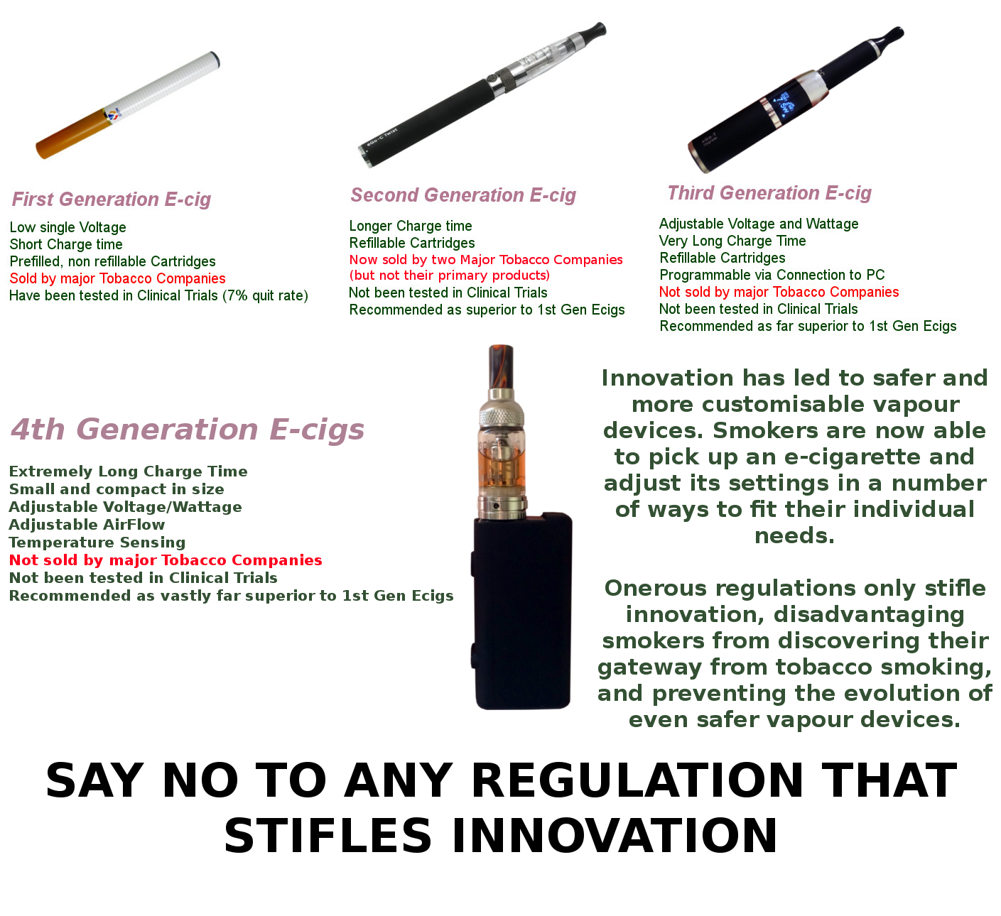 The evolution of ecigs. Courtesy Reddit Things to sell