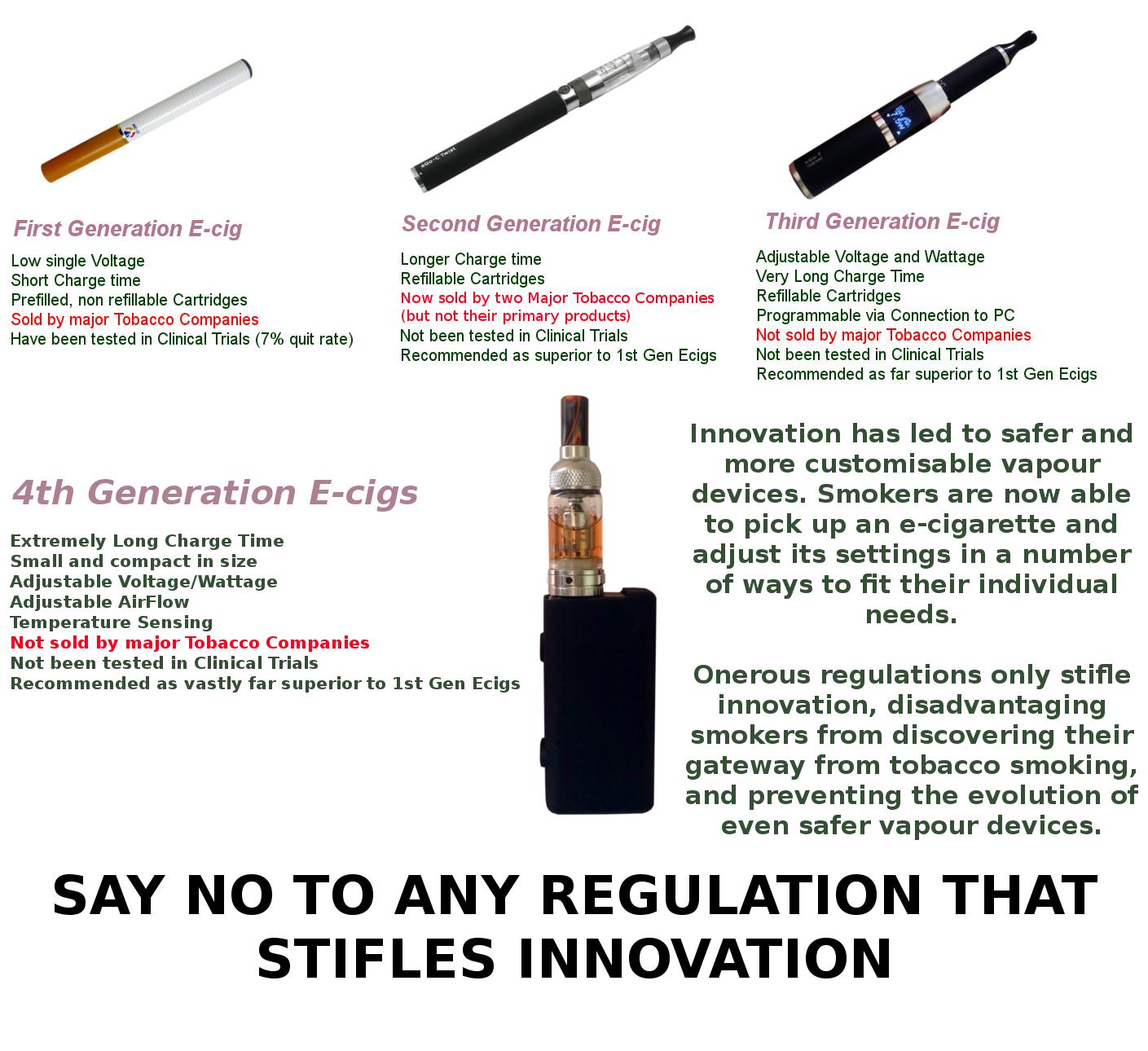 Courtesy reddit vaping evolution electronic cigarette also the of  cigs tools vape rh pinterest