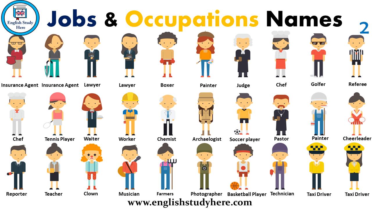 Jobs & Occupations Names2 Ingilizce
