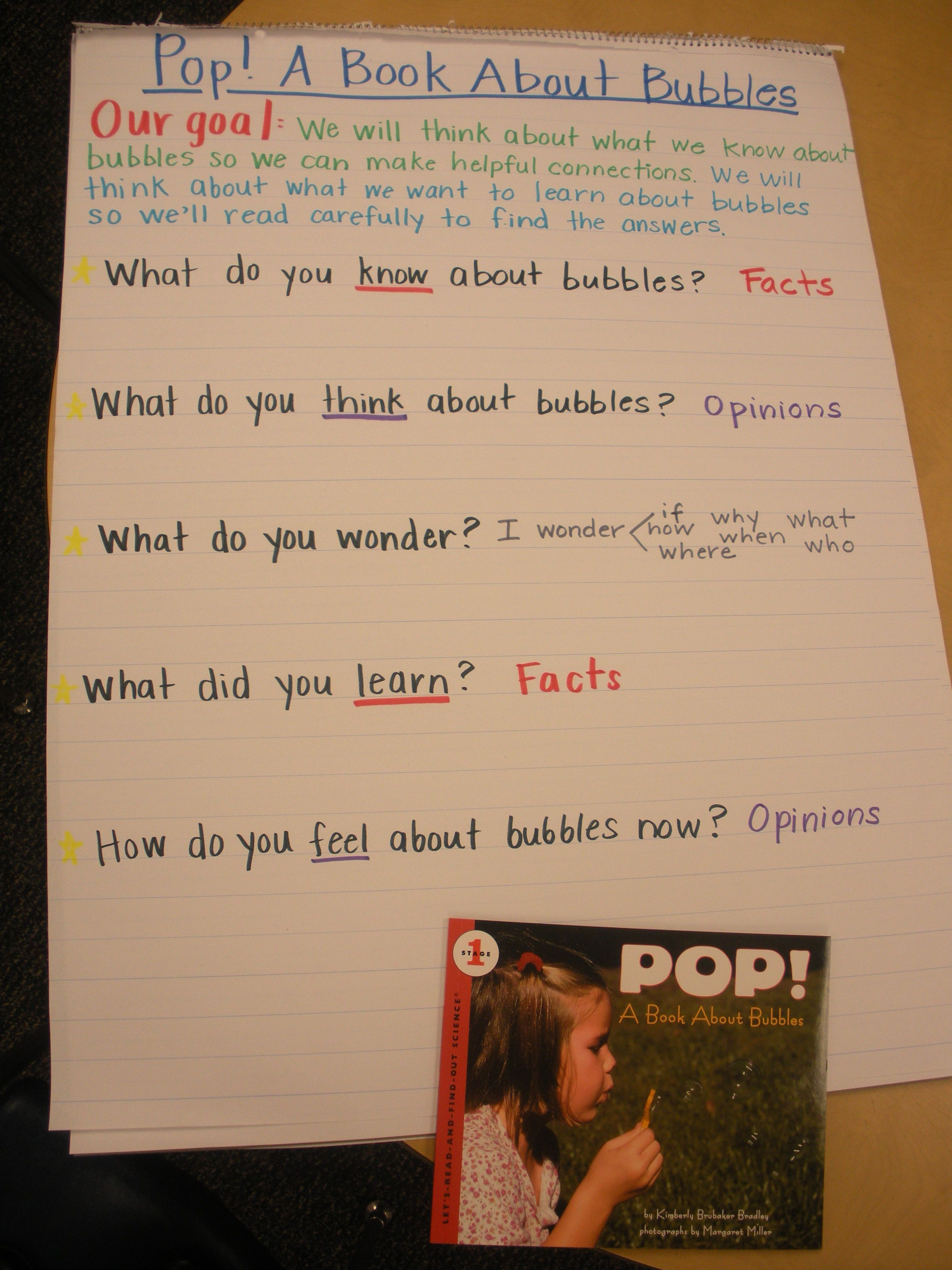 small resolution of Teaching fact and opinion in comprehension questions   Fact and opinion