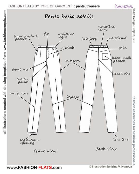 Pants And Trousers Basic Details Diy Fashion No Sew Fashion Vocabulary Illustration Fashion Design