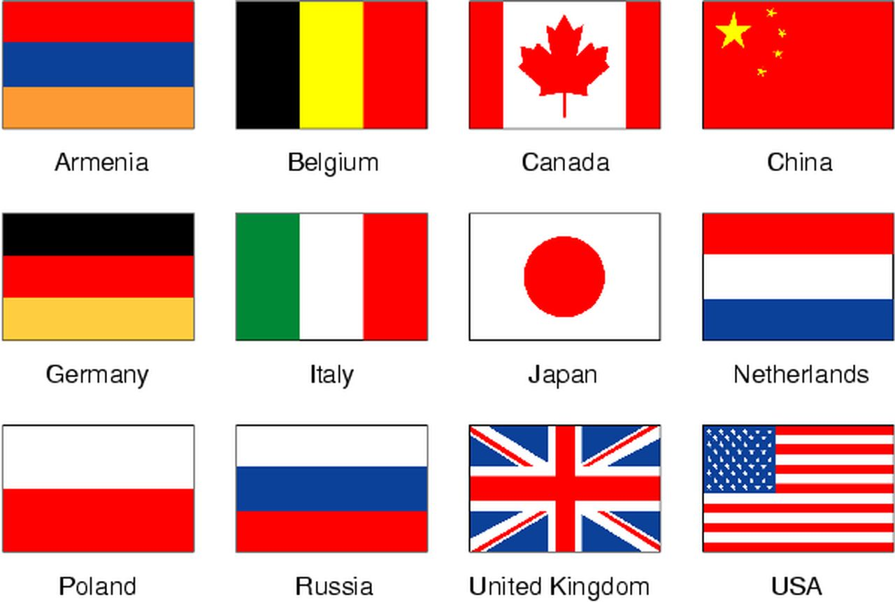 Flags From Different Countries