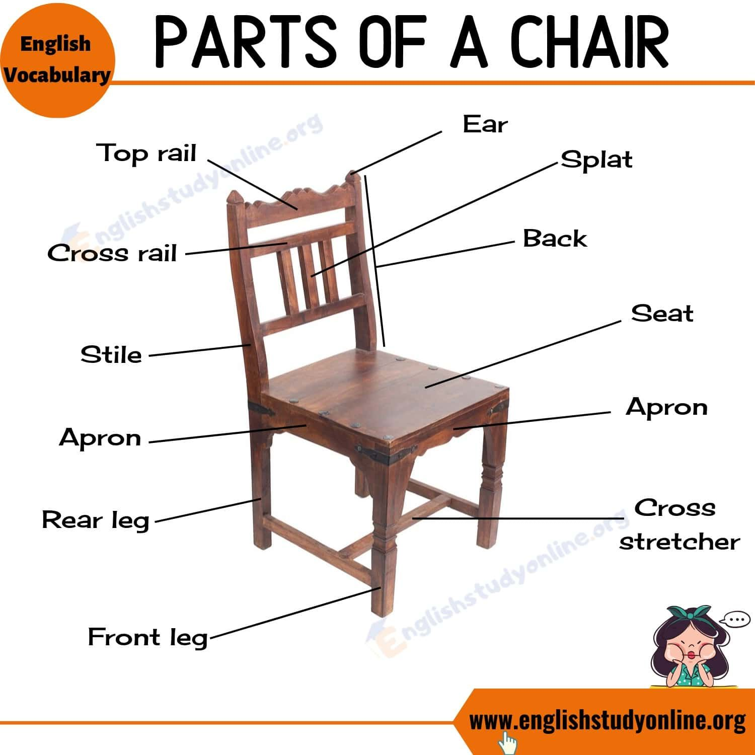 Parts Of A Chair List Of Different Parts Of A Chair With Useful Esl Image English Study Online In 2020 Chair Parts English Study Chair