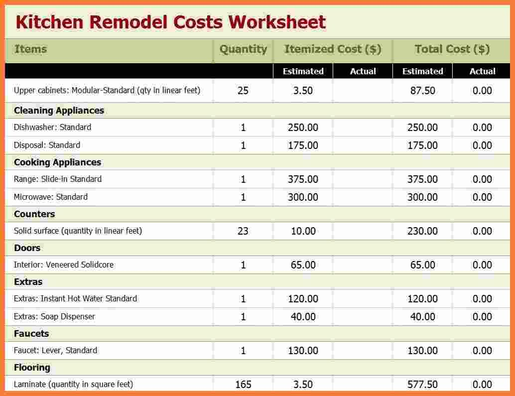 Kitchen Remodel Estimator Remodeling Estimate Template