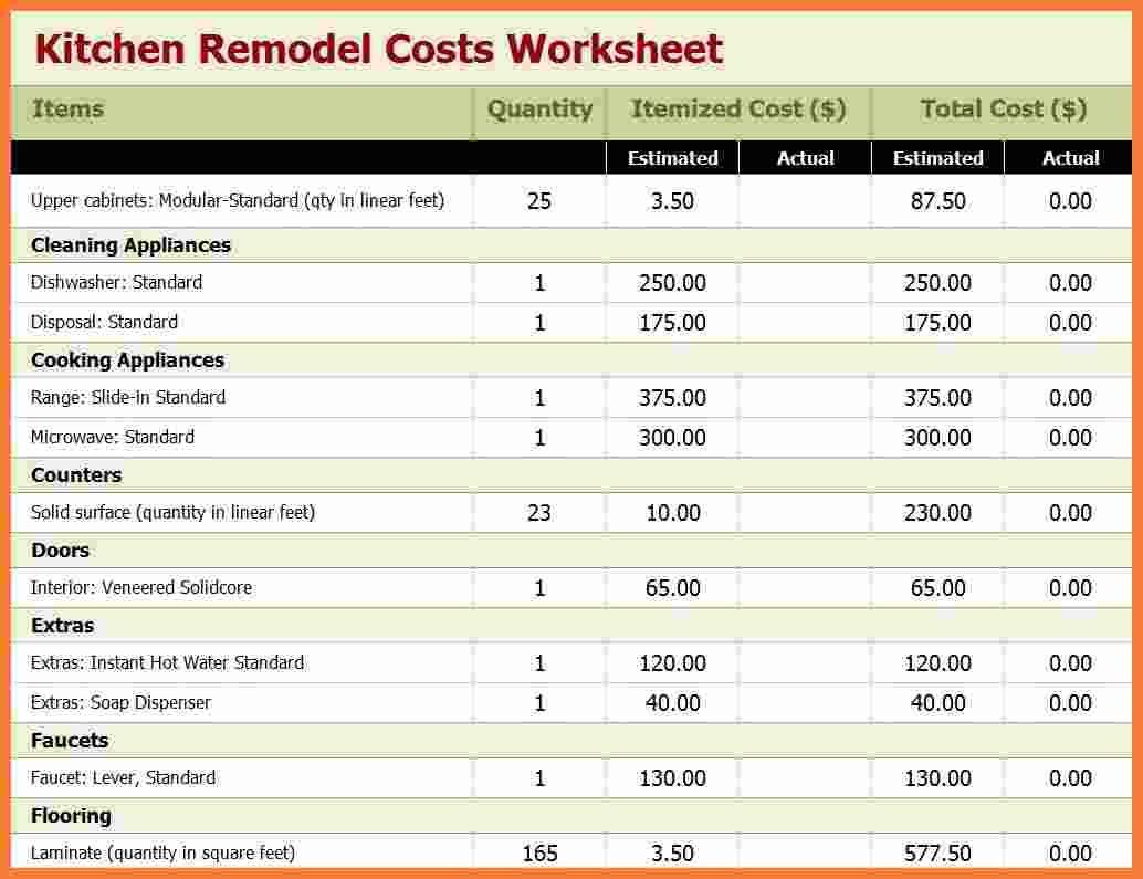 Kitchen Remodel Estimator Remodeling Estimate Template
