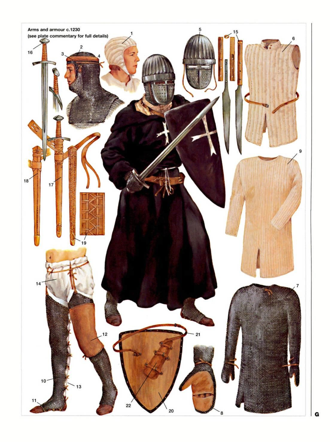 Knights - armor pieces. 13th century. Might need a historical check, but looks right at first glance.