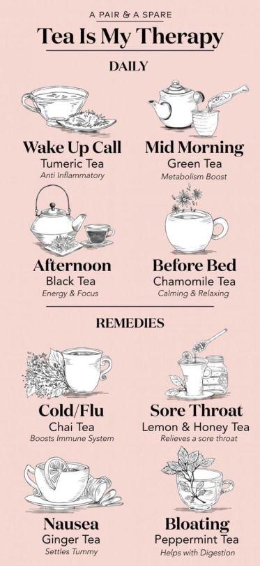 al diafa fogyókúrás tea hatékony