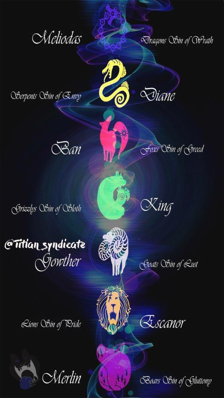The Seven Deadly Sins Their Names And Their Symbols Anime