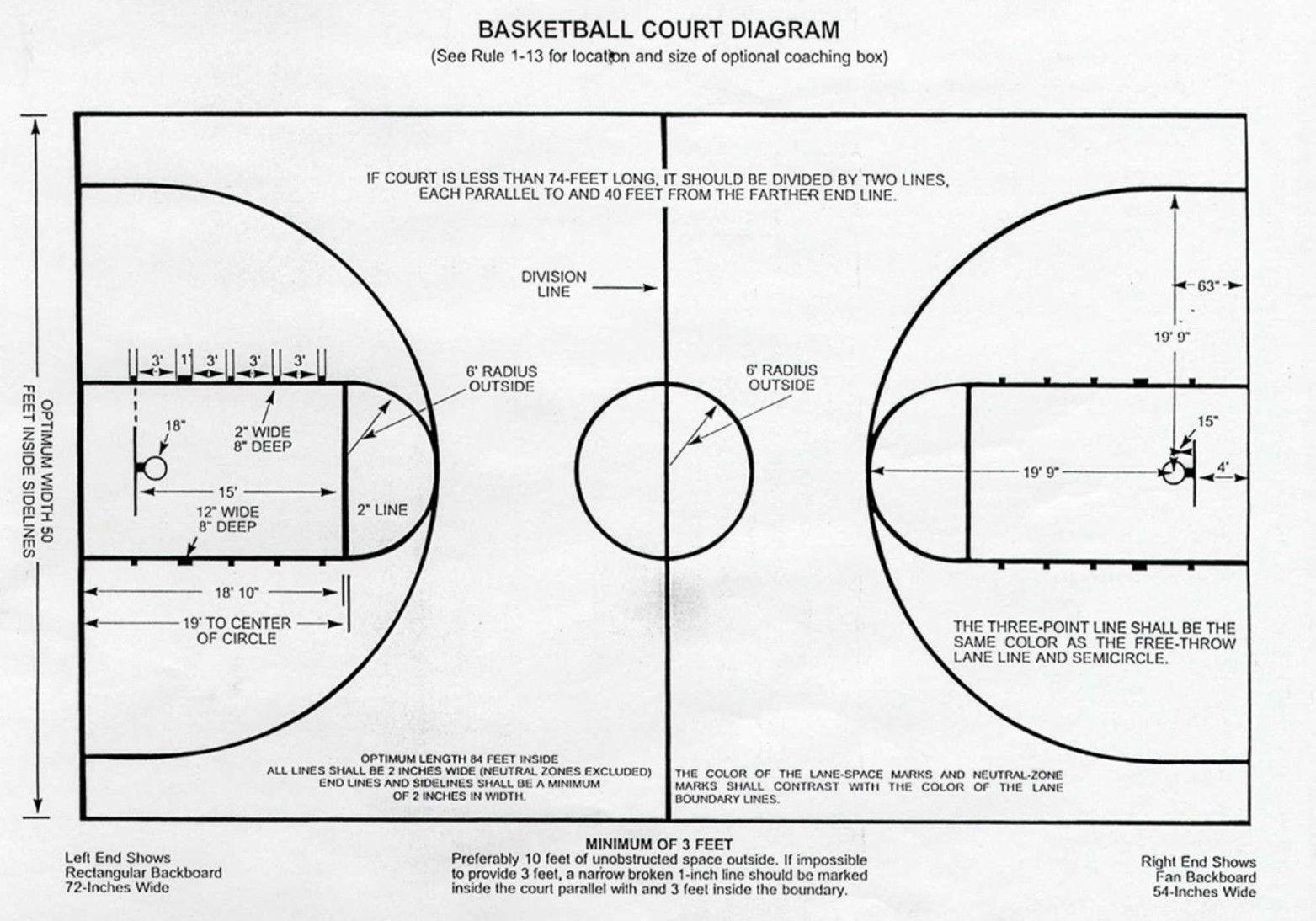 50 Basketball Court Diagram With Measurements Xk7n Di