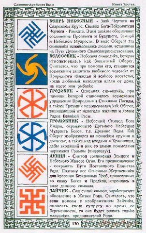 Славянские Татуировки 39 оберегов славян, значения