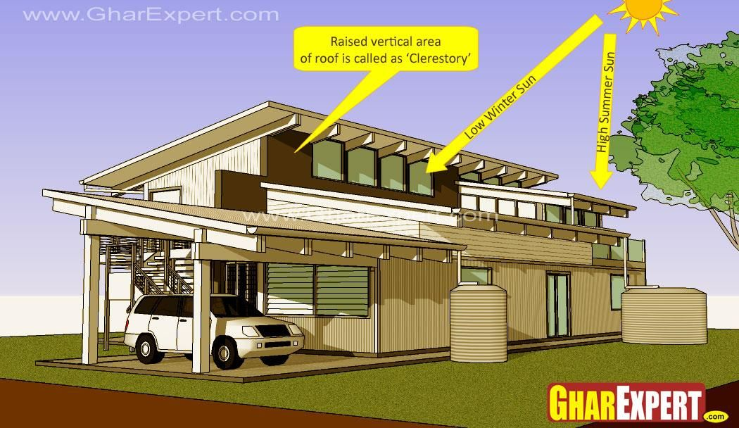 Clerestory roof design can be hipped or gable presenting for Skillion roof definition