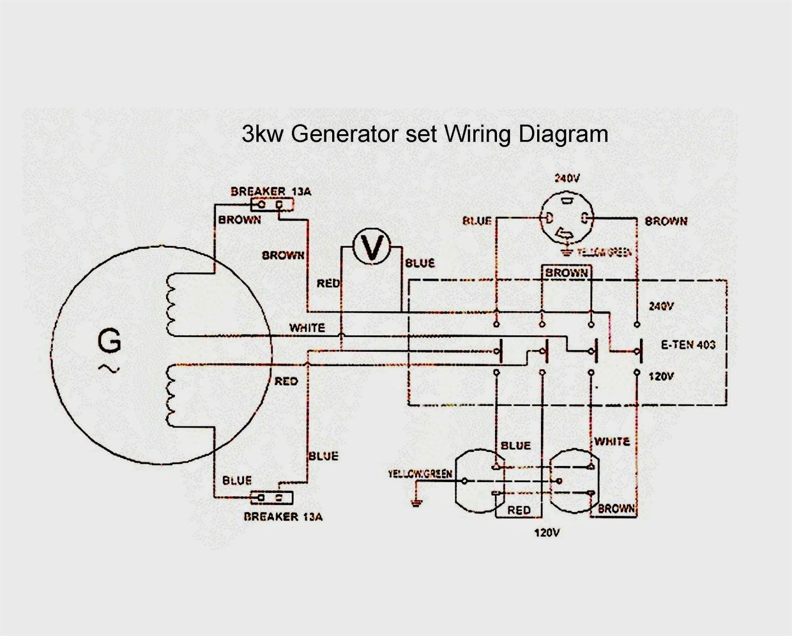 23 Clever Wiring Diagram Maker S Bacamajalah