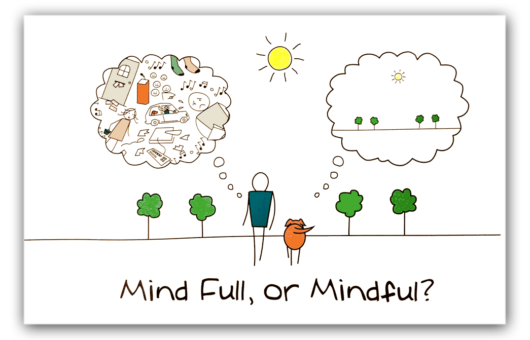 "Poster: ""Are you Mind Full or Mindful?"" 