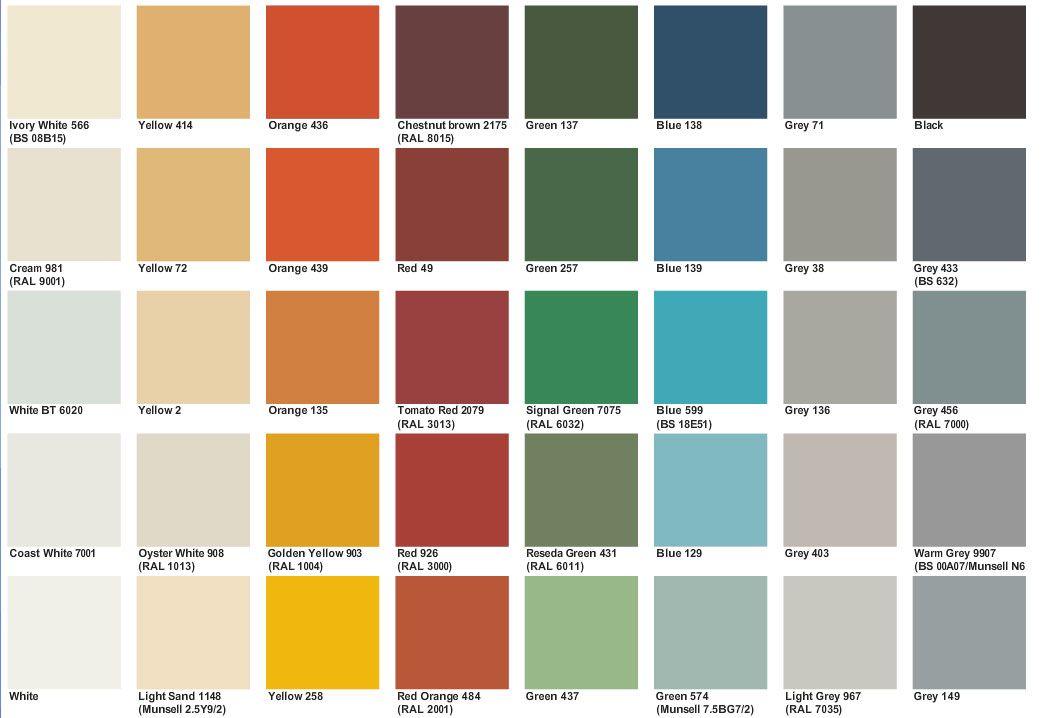 Motun also jotun ral color chart pdf download rh av ffo