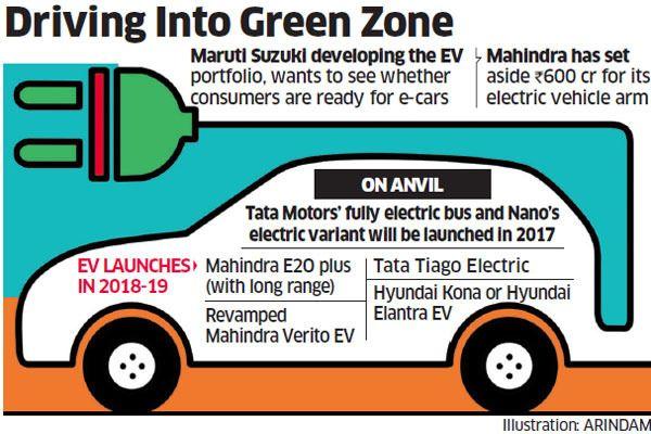 Auto Companies Like Hyundai Tata Motors Advance Plans To Make Electric Cars In India
