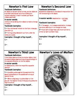 Newton S Laws Of Motion Graphic Organizer Notes Page Newtons Laws Newtons Laws Of Motion Physics Classroom