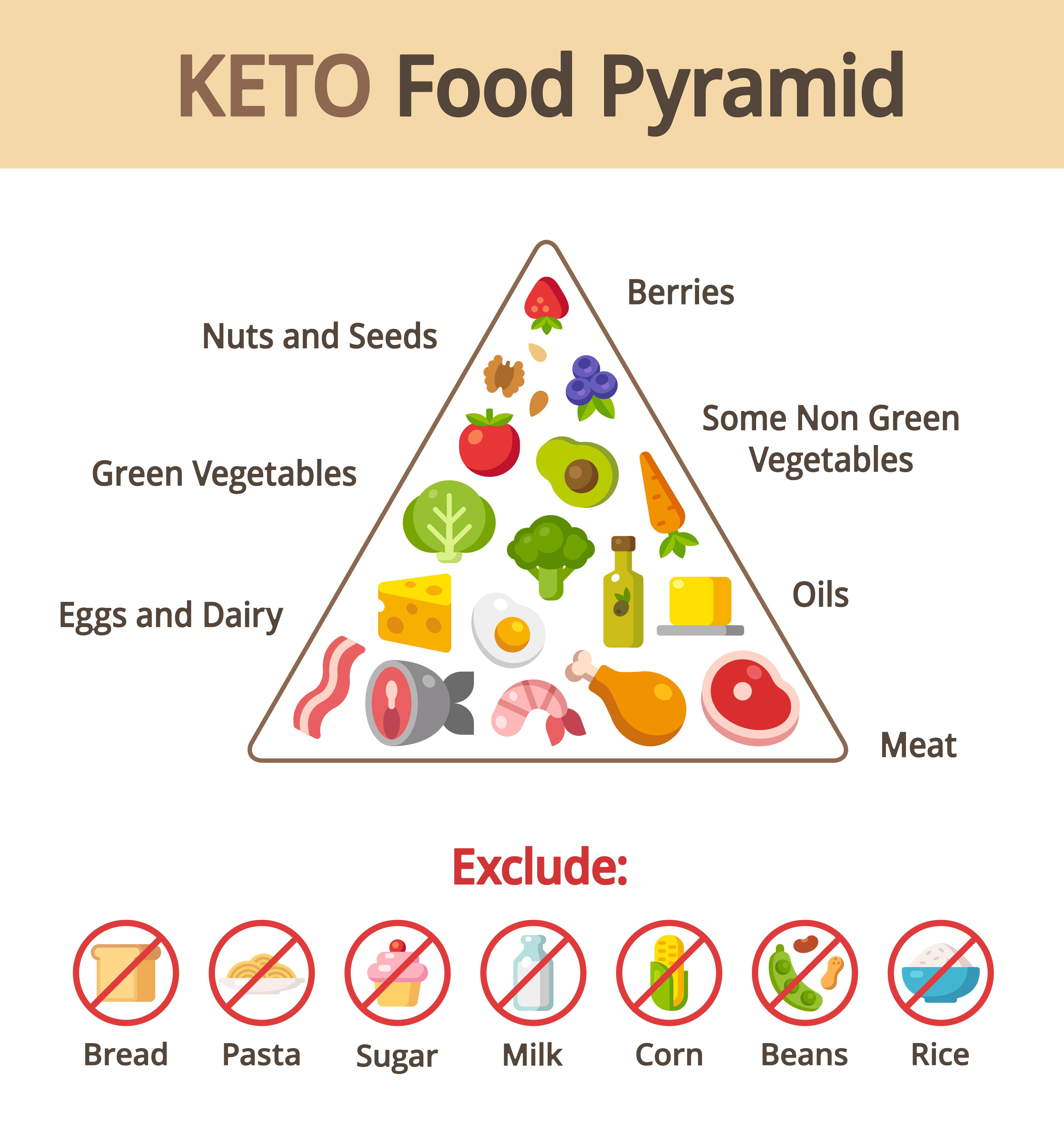 My Non-Scale Keto Diet Victories