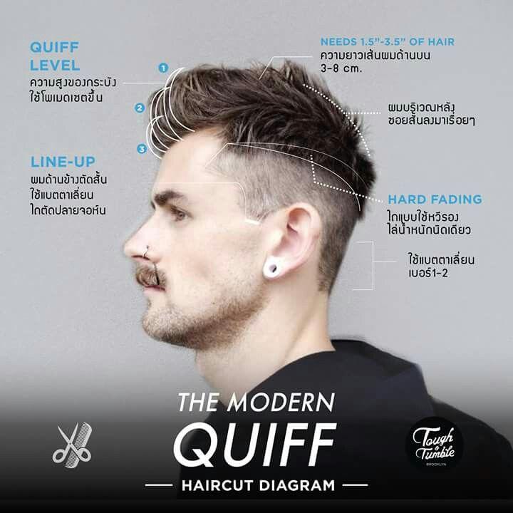the modern quiff hair cutz pinterest b rte haar und beauty und beauty. Black Bedroom Furniture Sets. Home Design Ideas