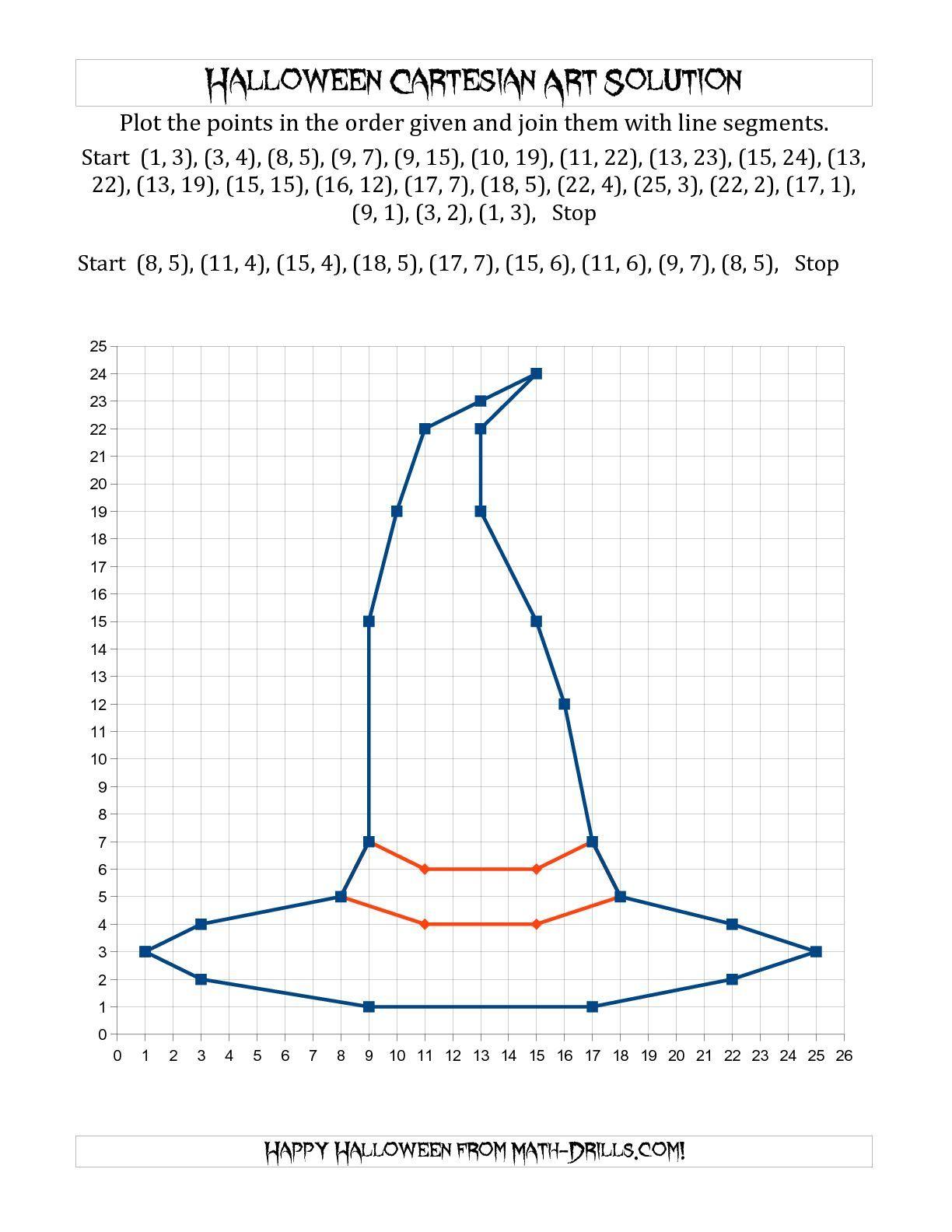 The Cartesian Art Halloween Witch Hat Math Worksheet From The Halloween Math Worksheet Page At Ma Halloween Math Worksheets Halloween Math Halloween Coordinate [ 1584 x 1224 Pixel ]