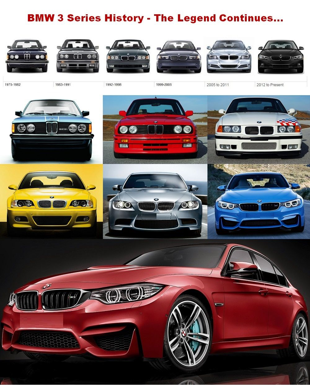 BMW 3 Series historical evolution  BMW beemer  Pinterest  BMW