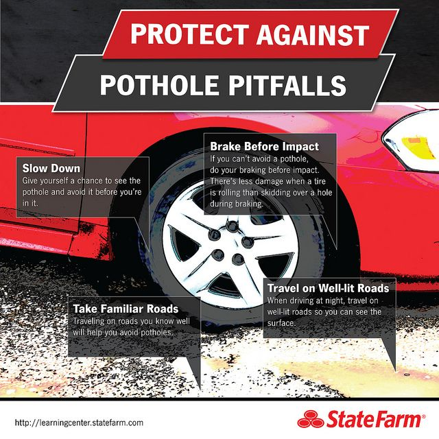 Pothole Pitfalls infographic Infographic, Safe driving