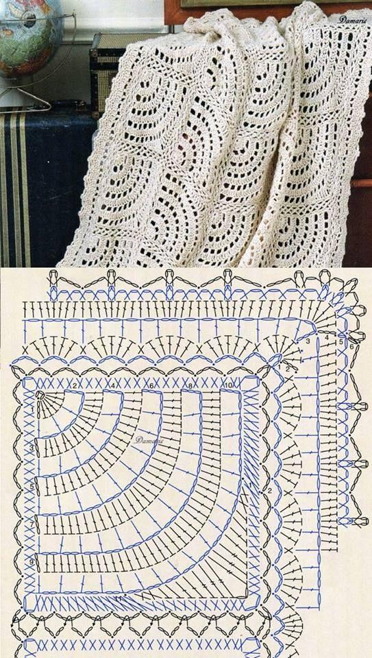 Magnífico Patrón De Crochet Afghan Ondulación Cresta - Coser Ideas ...