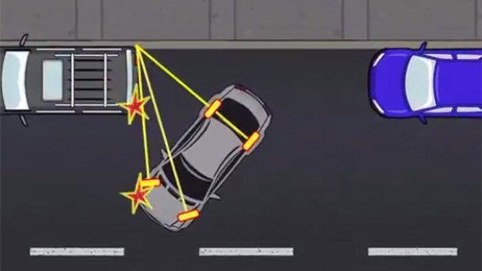 Hur fickparkerar man?