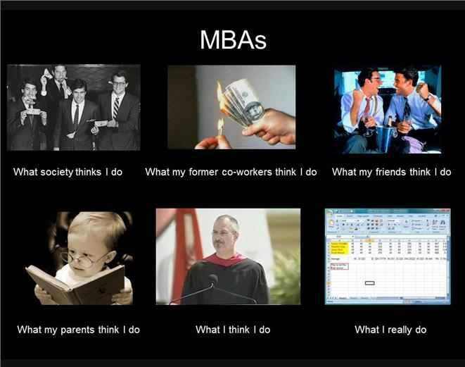 Perceptions Of An Mba Student Mba Student Harvard Business