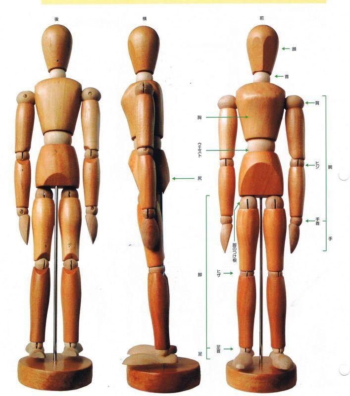 A Utilidade Do Boneco Articulado Para Desenho Zinemax Avec