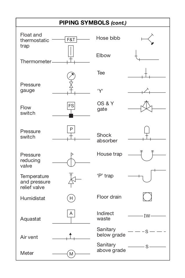 Air Vent Schematic Symbol Google Search Architecture Symbols Floor Plan Symbols Construction Symbols