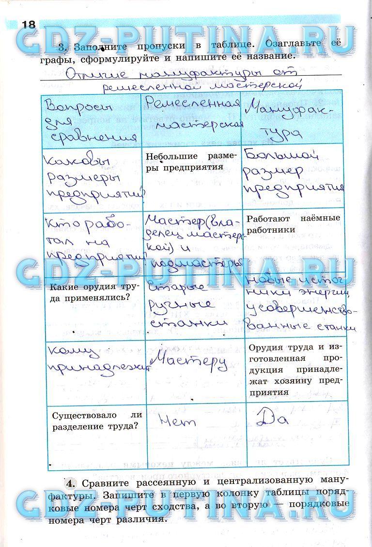Гдз по озн 9 класс кравченко онлайн